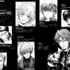 WSB. Профайлы персонажей из 3 тома.